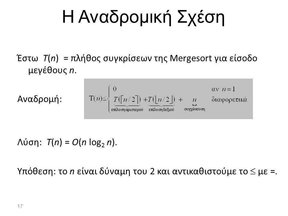 Η Αναδρομική Σχέση Έστω T(n) = πλήθος συγκρίσεων της Μergesort για είσοδο μεγέθους n. Αναδρομή: Λύση: T(n) = O(n log2 n).