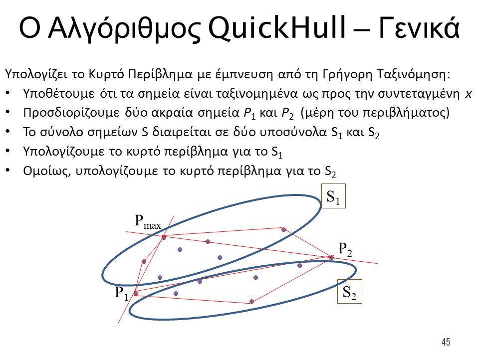 Ο Αλγόριθμος QuickHull – Γενικά