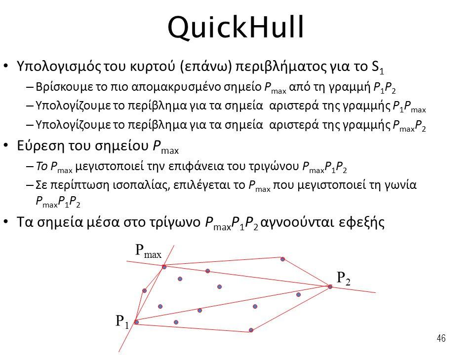 QuickHull Υπολογισμός του κυρτού (επάνω) περιβλήματος για το S1