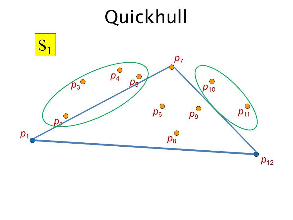 Quickhull S1 p7 p4 p5 p3 p10 p6 p11 p9 p2 p1 p8 p12