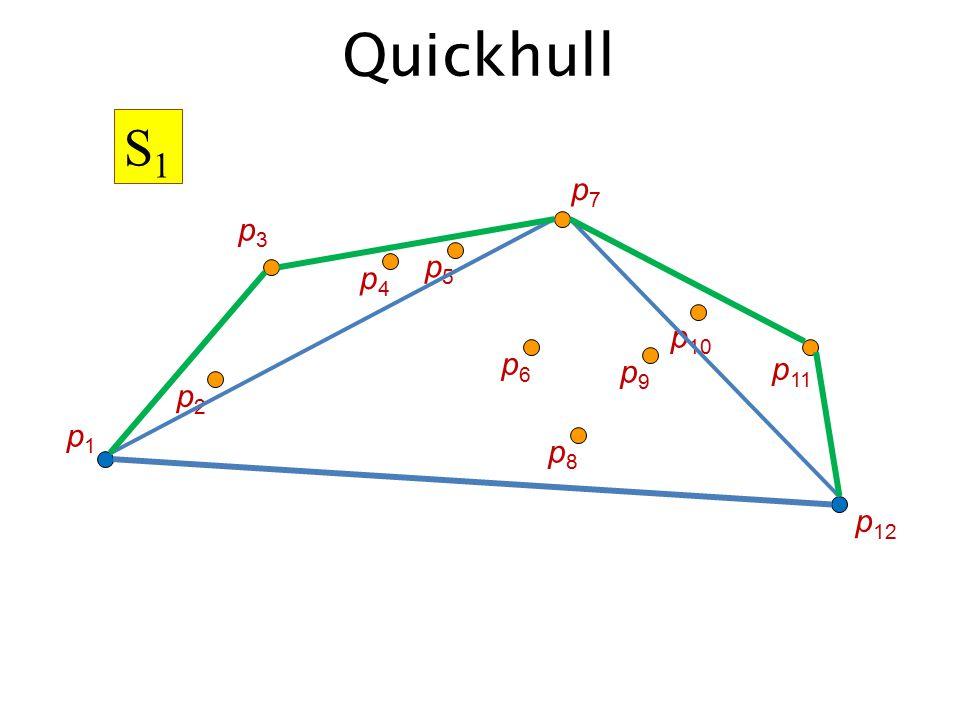 Quickhull S1 p7 p3 p5 p4 p10 p6 p9 p11 p2 p1 p8 p12