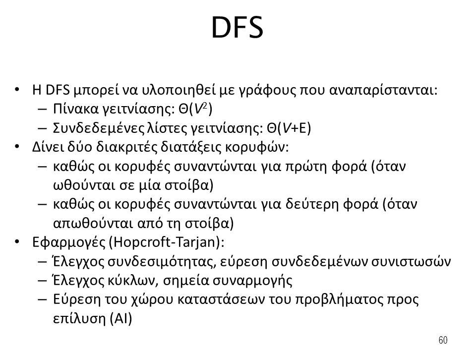 DFS Η DFS μπορεί να υλοποιηθεί με γράφους που αναπαρίστανται: