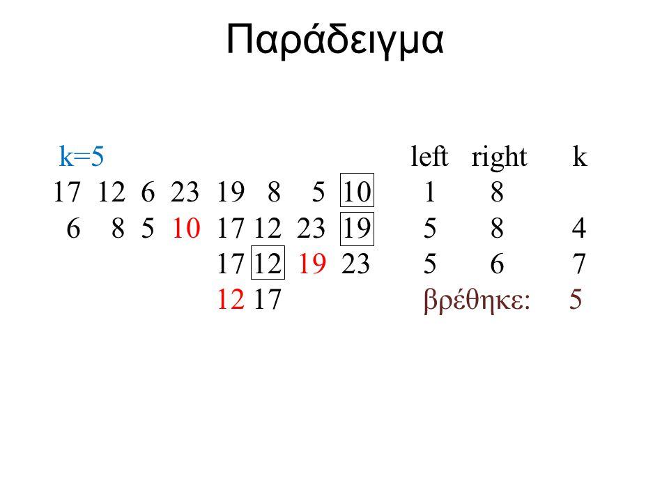 Παράδειγμα k=5 left right k 17 12 6 23 19 8 5 10 1 8