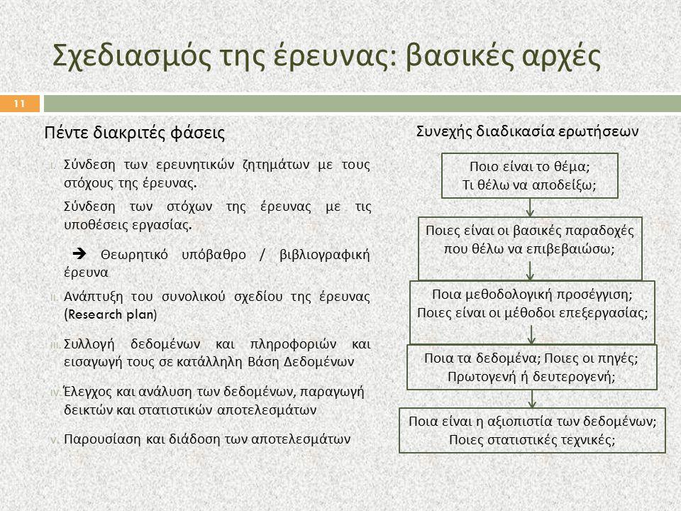Σχεδιασμός της έρευνας: βασικές αρχές