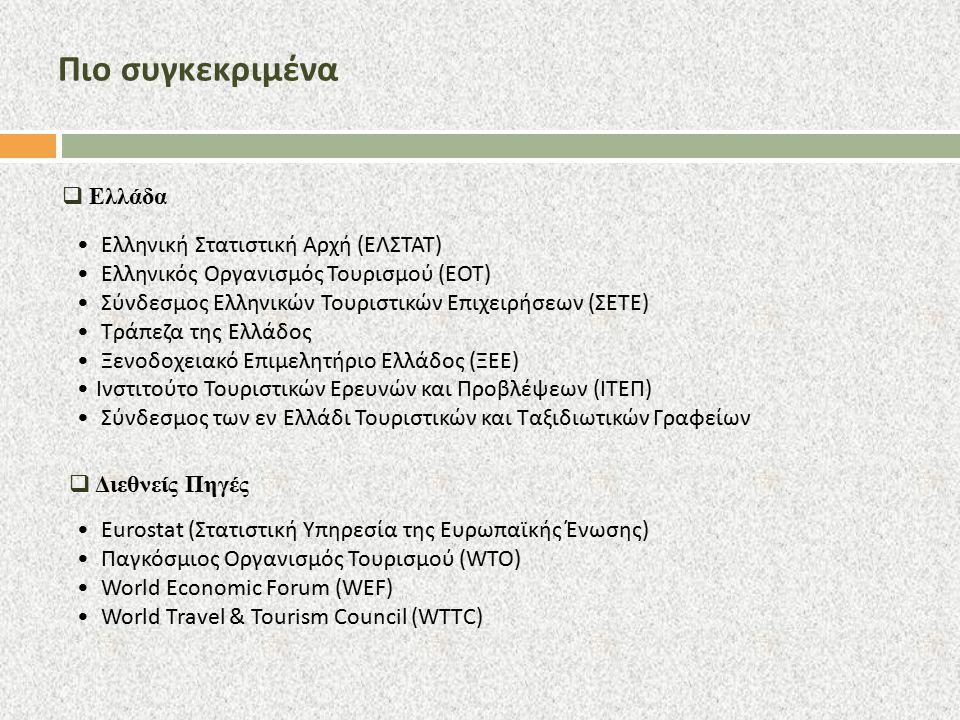 Πιο συγκεκριμένα Ελλάδα Ελληνική Στατιστική Αρχή (ΕΛΣΤΑΤ)