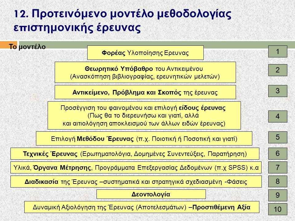 12. Προτεινόμενο μοντέλο μεθοδολογίας επιστημονικής έρευνας