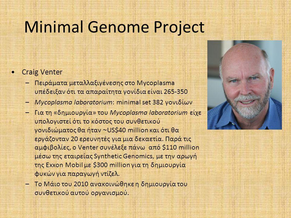 Minimal Genome Project