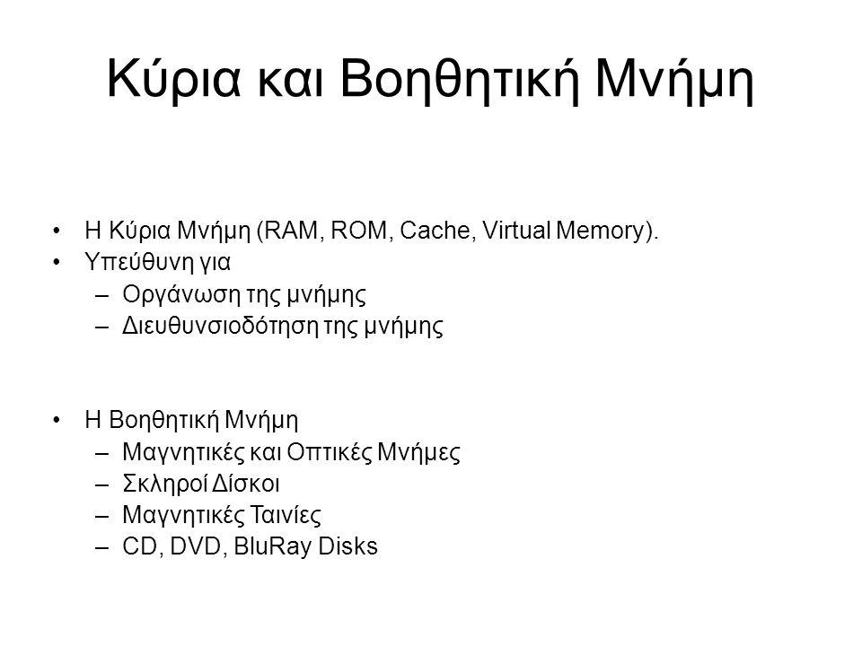 Κύρια και Βοηθητική Μνήμη