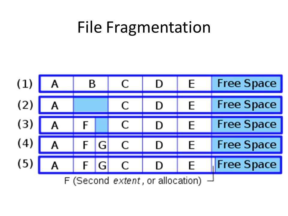 File Fragmentation