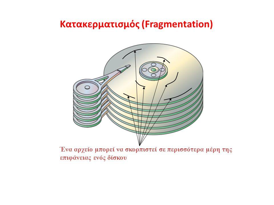 Κατακερματισμός (Fragmentation)