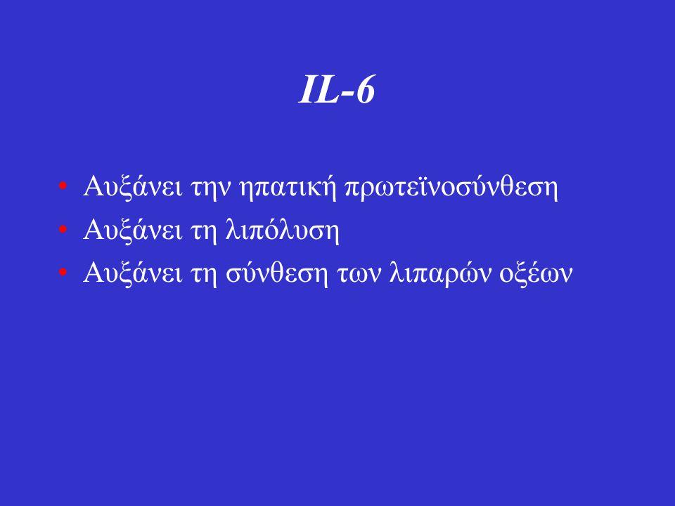 IL-6 Αυξάνει την ηπατική πρωτεϊνοσύνθεση Αυξάνει τη λιπόλυση