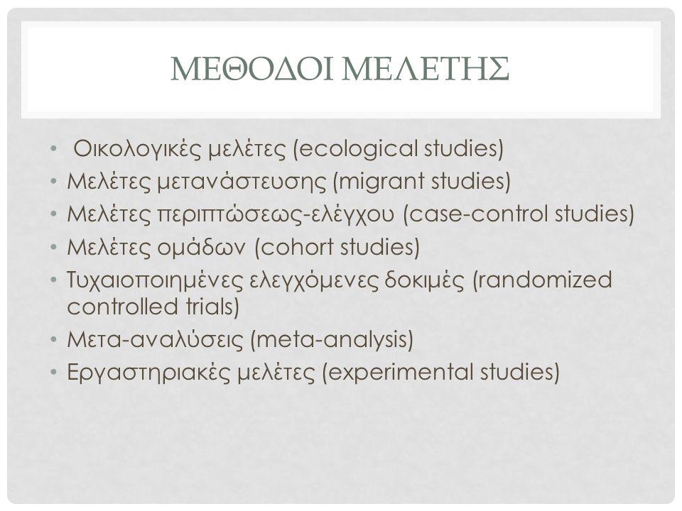 Μεθοδοι μελετης Οικολογικές μελέτες (ecological studies)