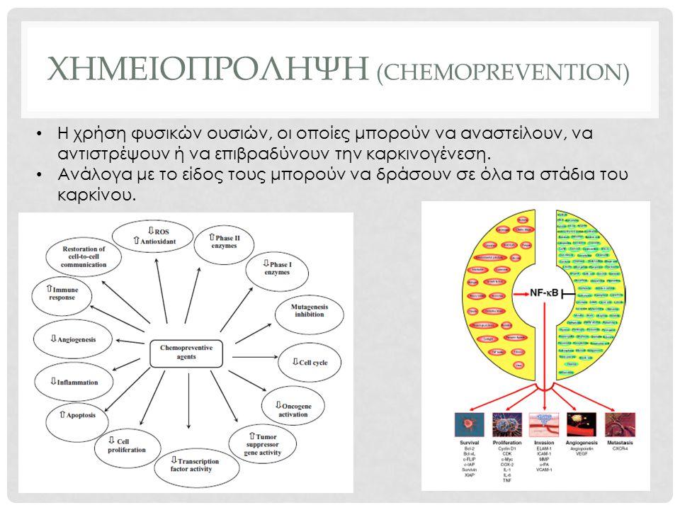 Χημειοπροληψη (chemoprevention)