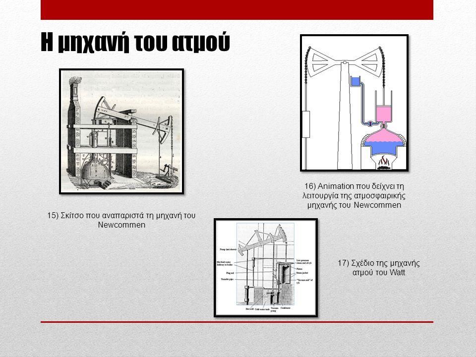 Η μηχανή του ατμού 16) Animation που δείχνει τη λειτουργία της ατμοσφαιρικής μηχανής του Newcommen.