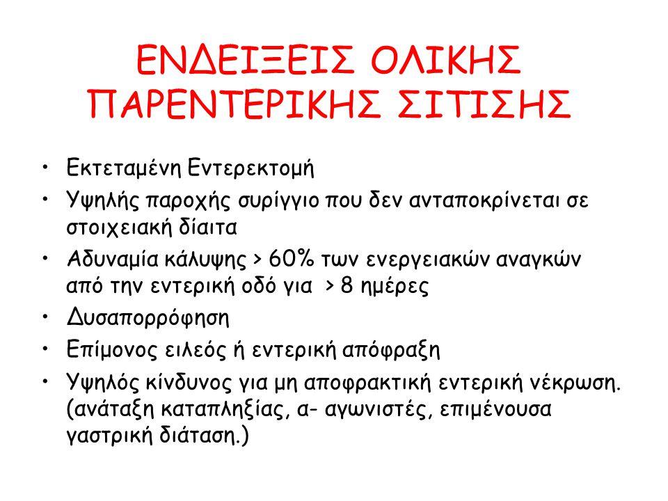 ΕΝΔΕΙΞΕΙΣ ΟΛΙΚΗΣ ΠΑΡΕΝΤΕΡΙΚΗΣ ΣΙΤΙΣΗΣ