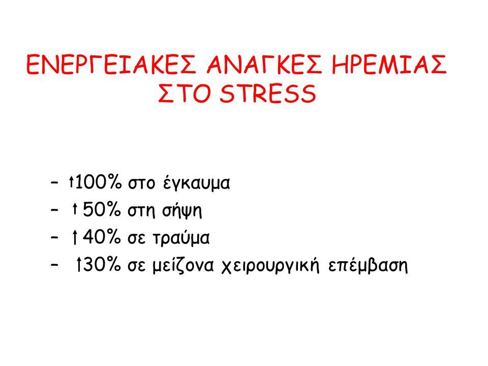 ΕΝΕΡΓΕΙΑΚΕΣ ΑΝΑΓΚΕΣ ΗΡΕΜΙΑΣ ΣΤΟ STRESS