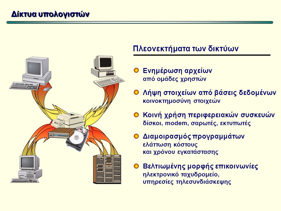 Πλεονεκτήματα των δικτύων