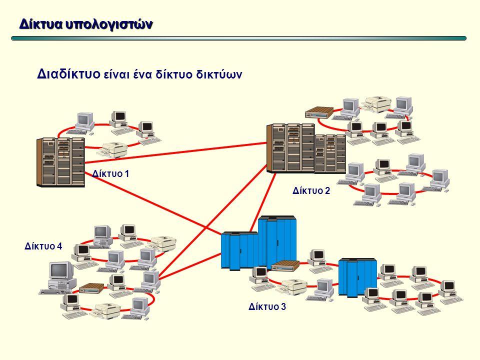 Διαδίκτυο είναι ένα δίκτυο δικτύων