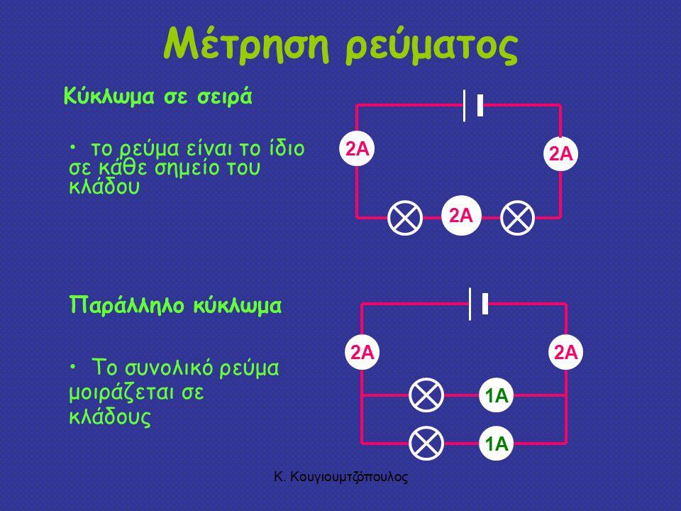 Μέτρηση ρεύματος Κύκλωμα σε σειρά