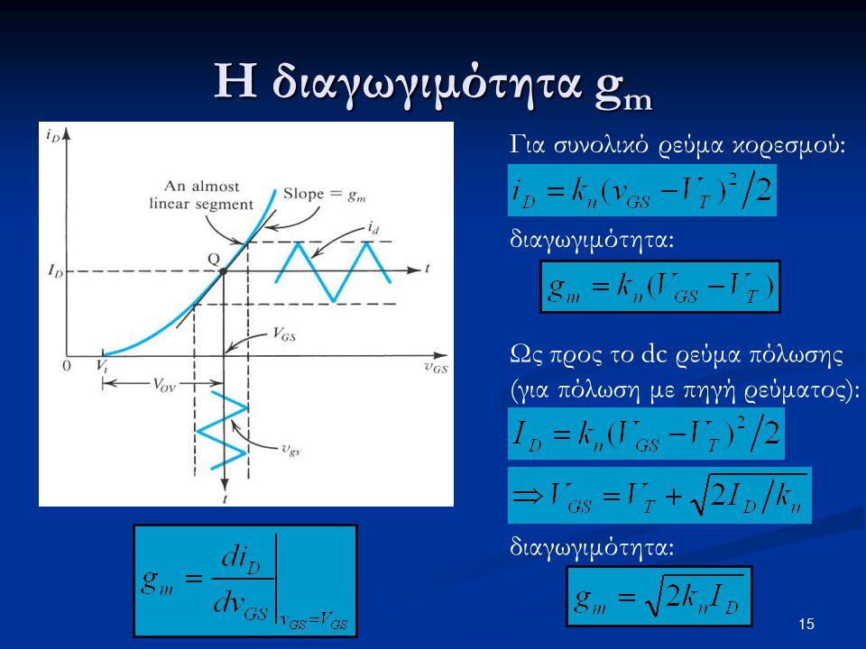 Η διαγωγιμότητα gm Για συνολικό ρεύμα κορεσμού: διαγωγιμότητα: