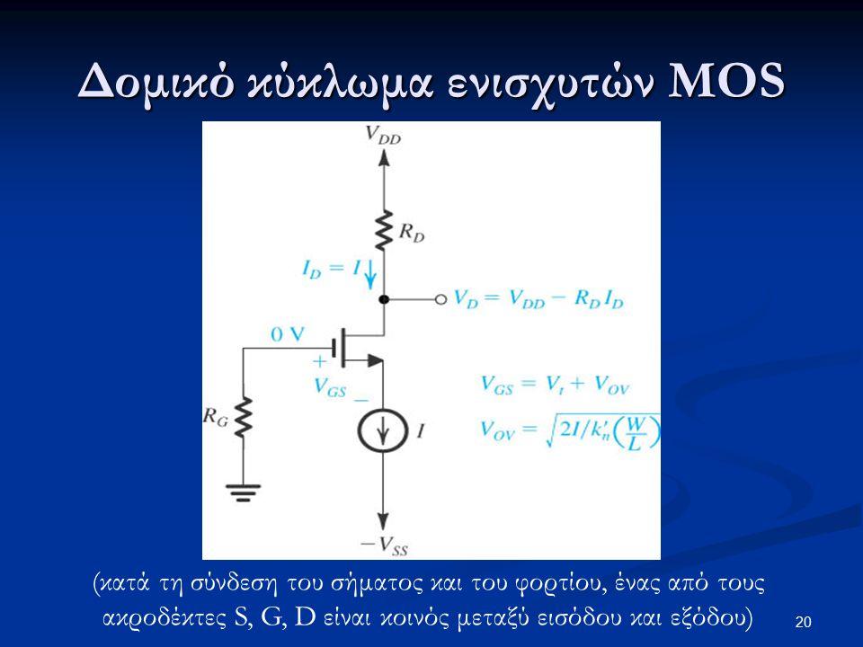Δομικό κύκλωμα ενισχυτών MOS