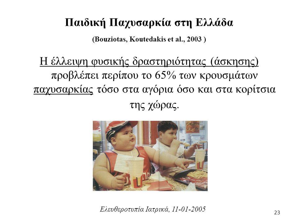 Παιδική Παχυσαρκία στη Ελλάδα (Bouziotas, Koutedakis et al., 2003 )