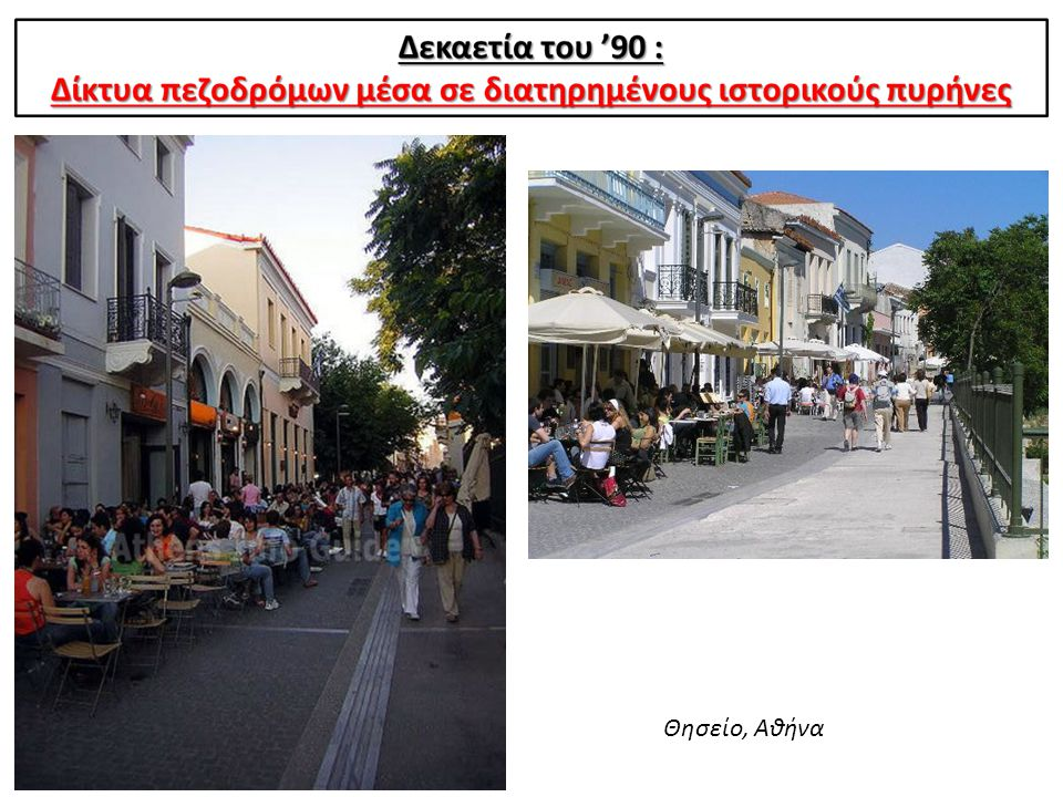 Θησείο, Αθήνα
