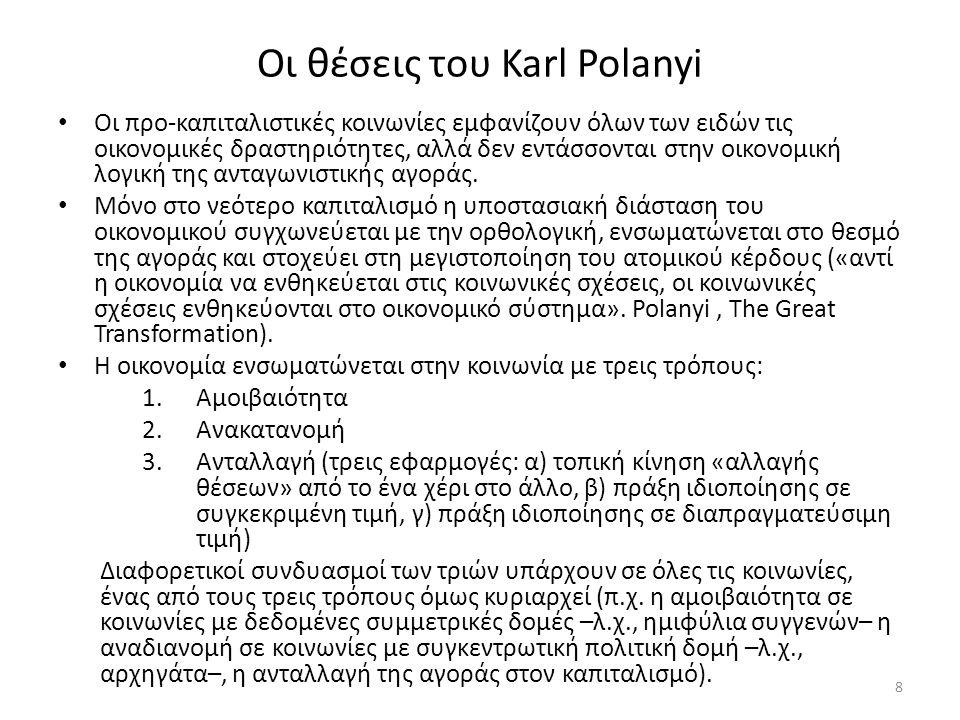 Οι θέσεις του Karl Polanyi