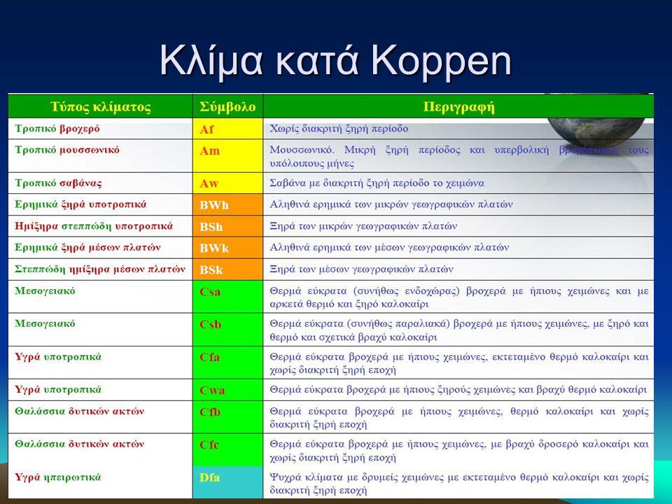 Κλίμα κατά Koppen