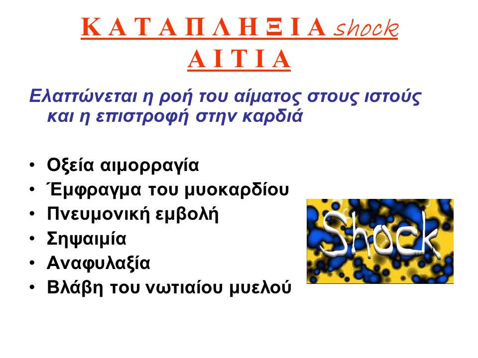 Κ Α Τ Α Π Λ Η Ξ Ι Α shock Α Ι Τ Ι Α