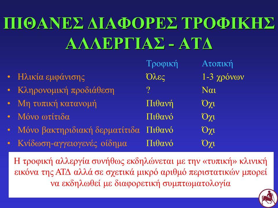 ΠΙΘΑΝΕΣ ΔΙΑΦΟΡΕΣ ΤΡΟΦΙΚΗΣ ΑΛΛΕΡΓΙΑΣ - ΑΤΔ