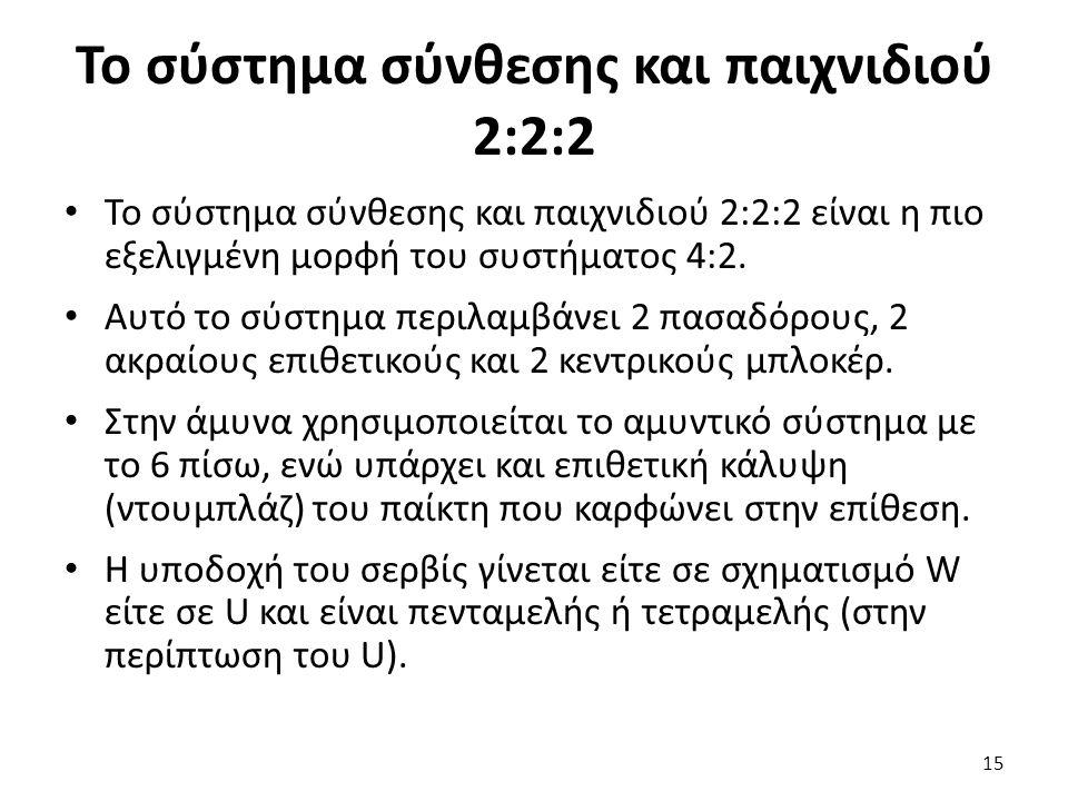 Το σύστημα σύνθεσης και παιχνιδιού 2:2:2