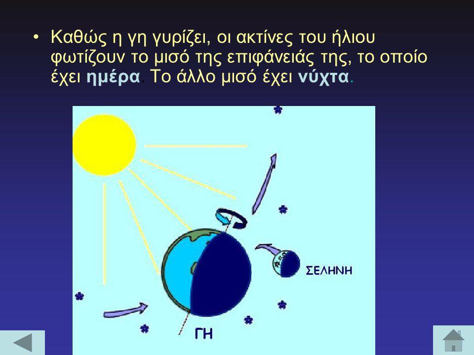 Καθώς η γη γυρίζει, οι ακτίνες του ήλιου φωτίζουν το μισό της επιφάνειάς της, το οποίο έχει ημέρα.