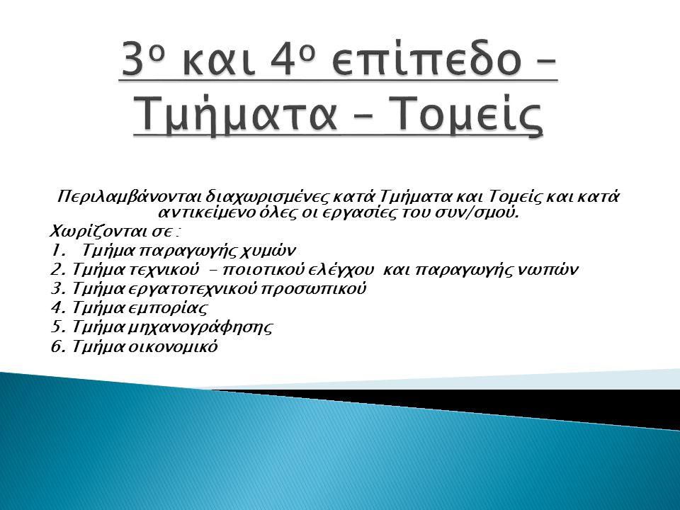 3ο και 4ο επίπεδο – Τμήματα – Τομείς