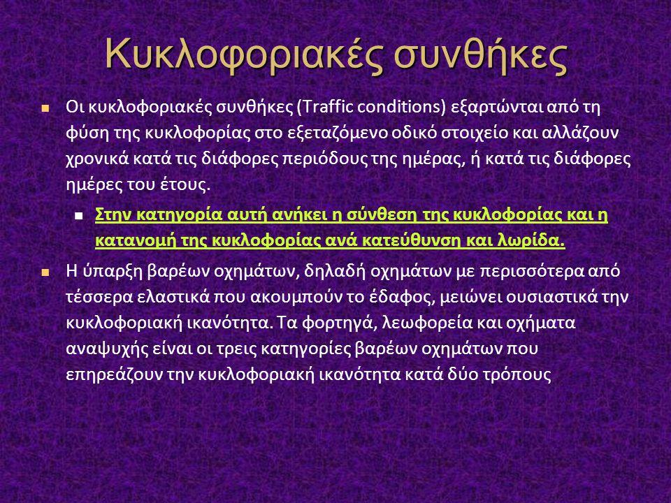 Κυκλοφοριακές συνθήκες