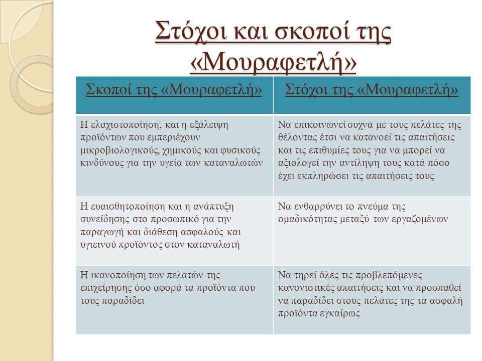 Στόχοι και σκοποί της «Μουραφετλή»