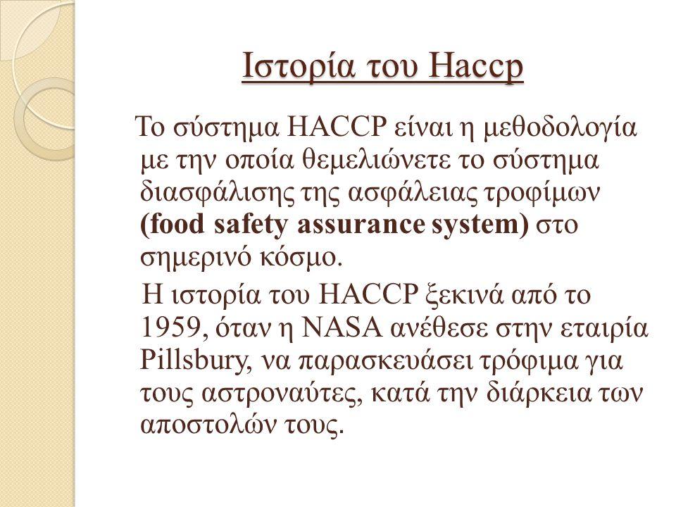 Ιστορία του Haccp