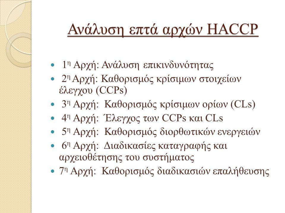 Ανάλυση επτά αρχών HACCP