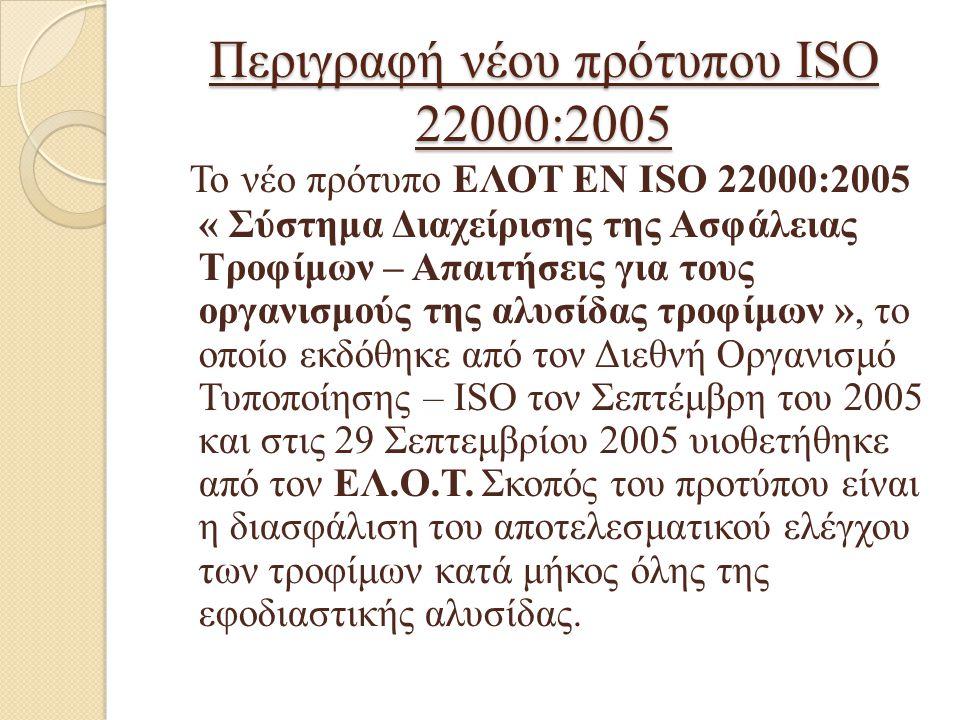 Περιγραφή νέου πρότυπου ISO 22000:2005