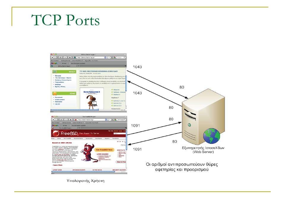 ΤCP Ports