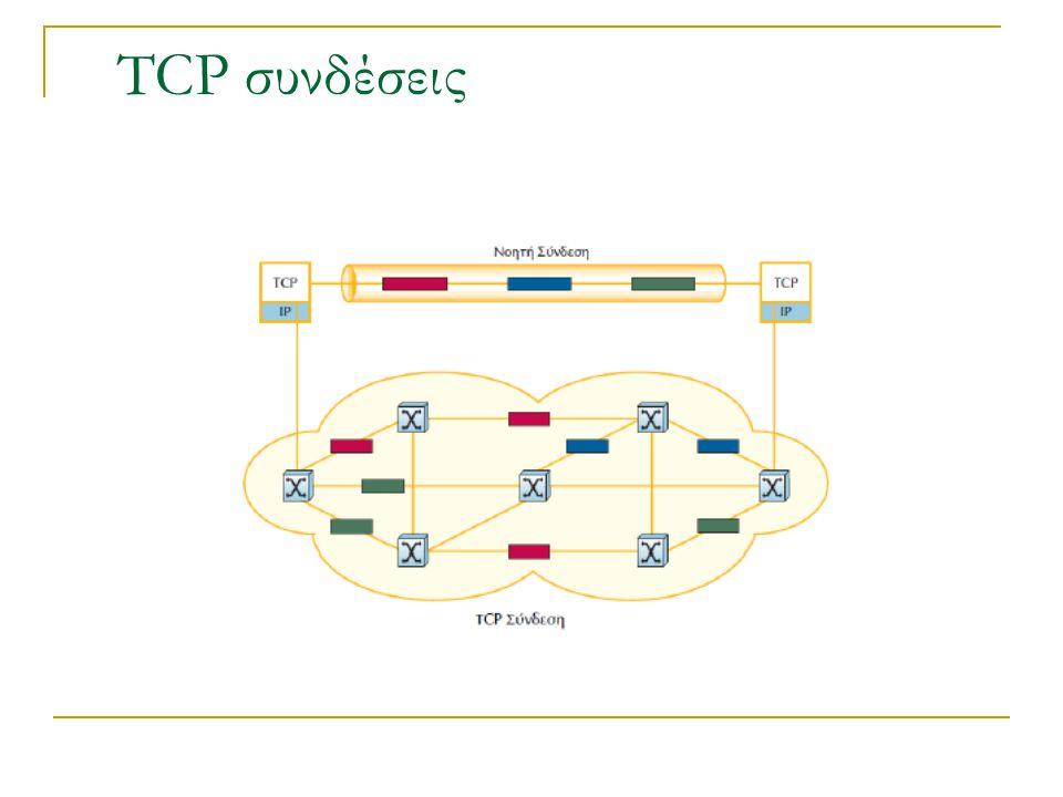 TCP συνδέσεις
