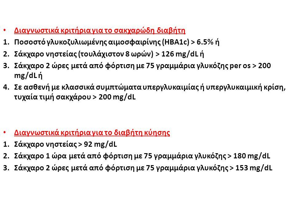 Διαγνωστικά κριτήρια για το σακχαρώδη διαβήτη