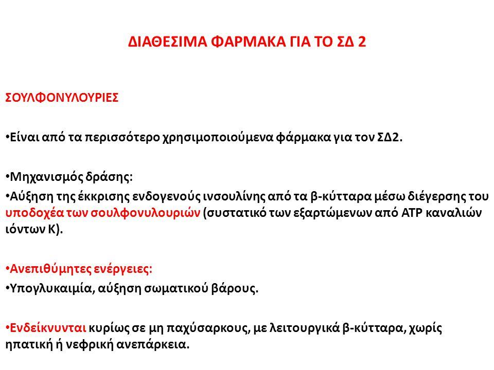 ΔΙΑΘΕΣΙΜΑ ΦΑΡΜΑΚΑ ΓΙΑ ΤΟ ΣΔ 2