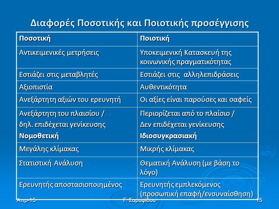 Διαφορές Ποσοτικής και Ποιοτικής προσέγγισης