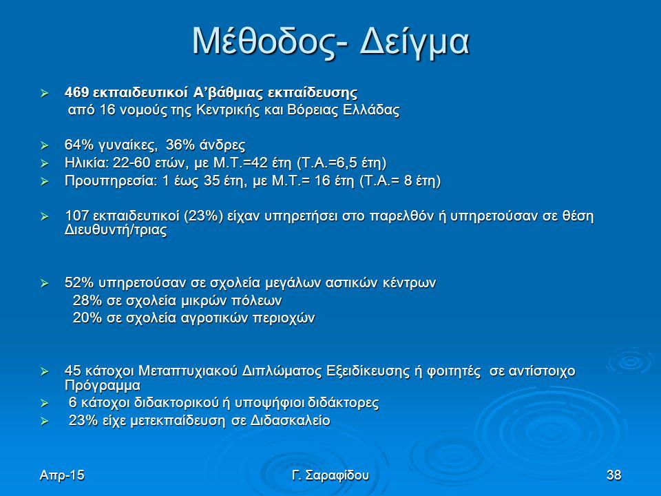 Μέθοδος- Δείγμα 469 εκπαιδευτικοί Α'βάθμιας εκπαίδευσης