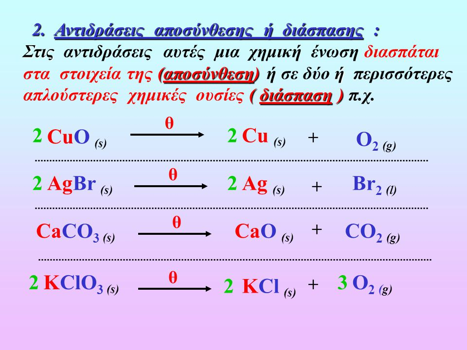 2 CuO (s) 2 Cu (s) O2 (g) 2 AgBr (s) 2 Ag (s) Br2 (l) CaCO3 (s)