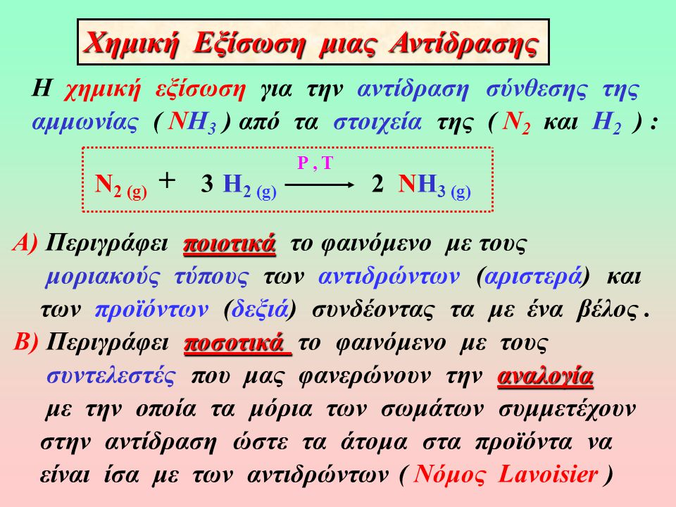 Χημική Εξίσωση μιας Αντίδρασης