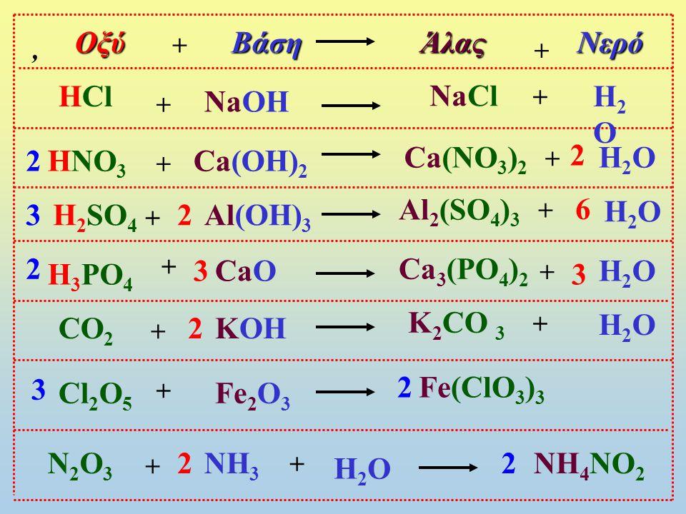 Οξύ Βάση Άλας Νερό HCl NaCl NaOH Η2Ο Ca(ΝΟ3)2 2 2 ΗΝΟ3 Ca(OH)2 Η2Ο
