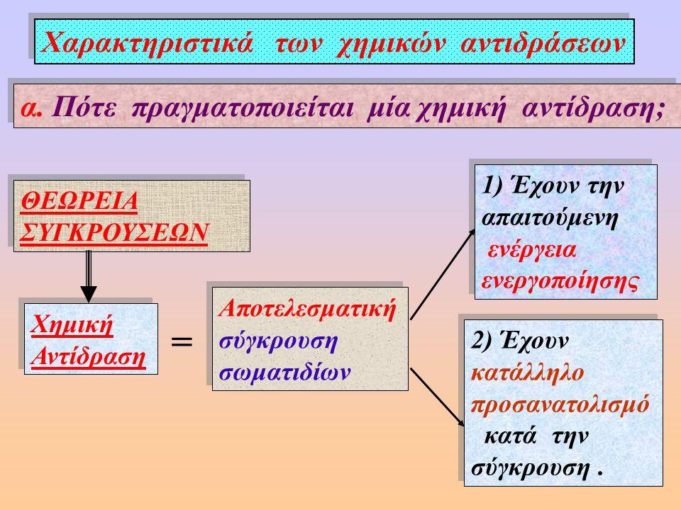 = Χαρακτηριστικά των χημικών αντιδράσεων