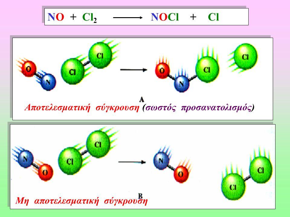 NO + Cl2 NOCl + Cl Αποτελεσματική σύγκρουση (σωστός προσανατολισμός)